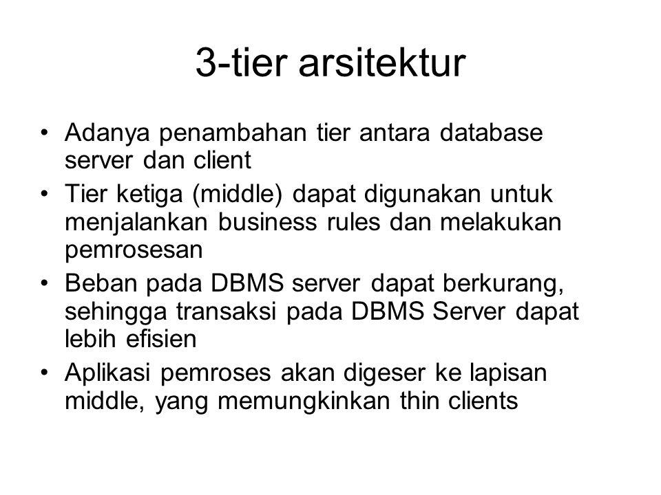 3-tier arsitektur Adanya penambahan tier antara database server dan client.