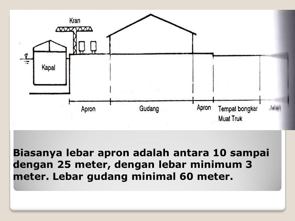 Biasanya lebar apron adalah antara 10 sampai dengan 25 meter, dengan lebar minimum 3 meter.