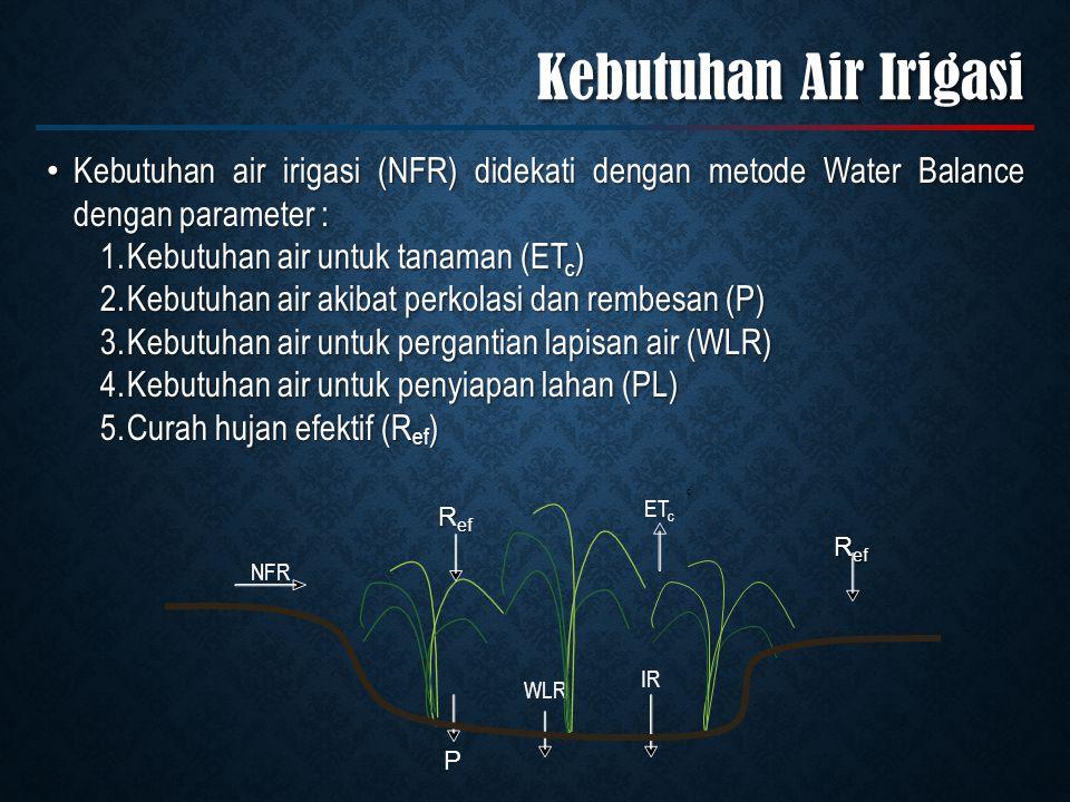 Kebutuhan Air Irigasi Kebutuhan air irigasi (NFR) didekati dengan metode Water Balance dengan parameter :