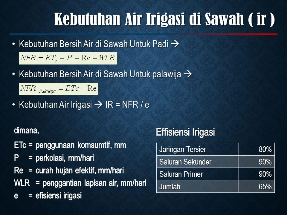 Kebutuhan Air Irigasi di Sawah ( ir )