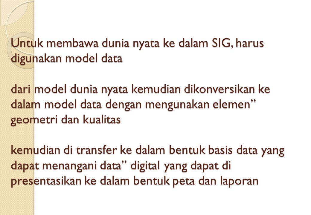 Untuk membawa dunia nyata ke dalam SIG, harus digunakan model data dari model dunia nyata kemudian dikonversikan ke dalam model data dengan mengunakan elemen geometri dan kualitas kemudian di transfer ke dalam bentuk basis data yang dapat menangani data digital yang dapat di presentasikan ke dalam bentuk peta dan laporan