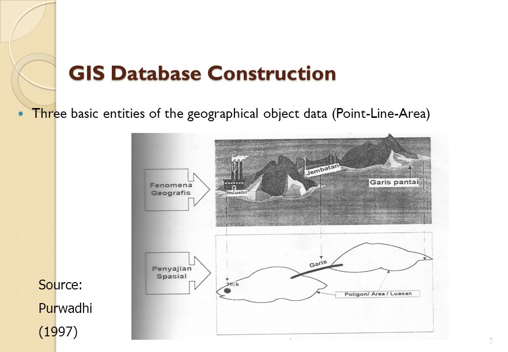 GIS Database Construction