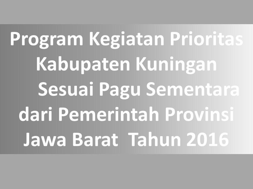 Program Kegiatan Prioritas Kabupaten Kuningan