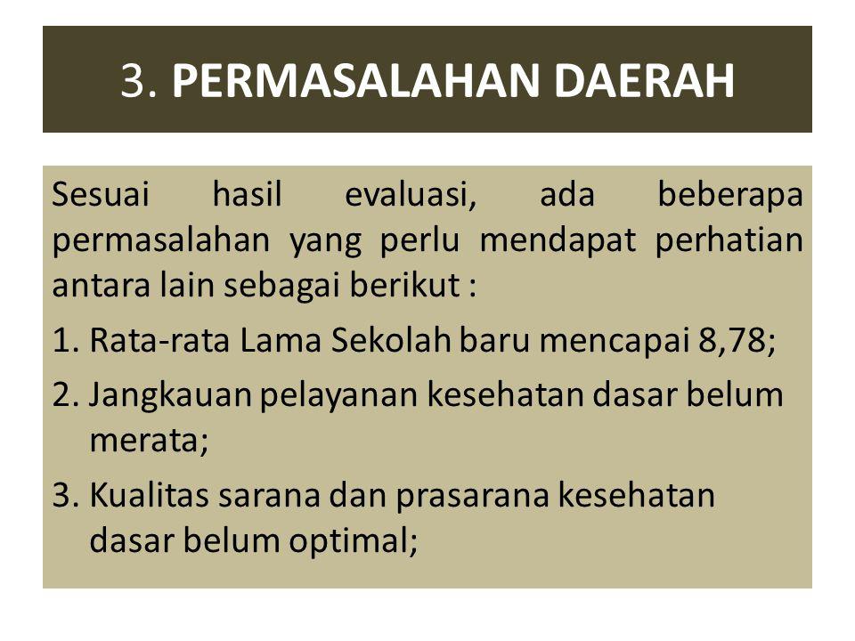 3. PERMASALAHAN DAERAH
