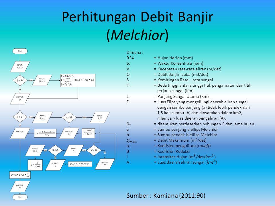 Perhitungan Debit Banjir (Melchior)