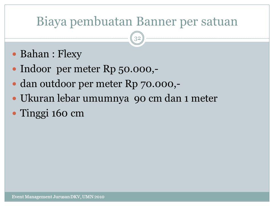 Biaya pembuatan Banner per satuan