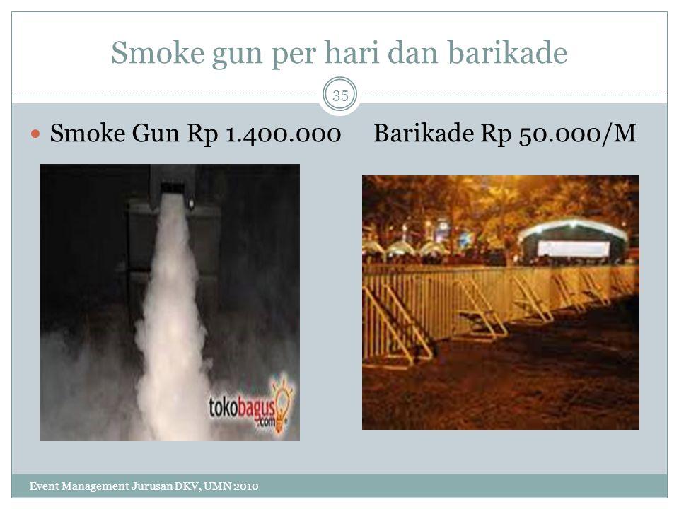 Smoke gun per hari dan barikade