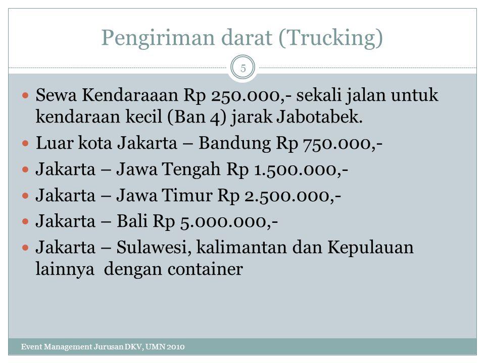 Pengiriman darat (Trucking)