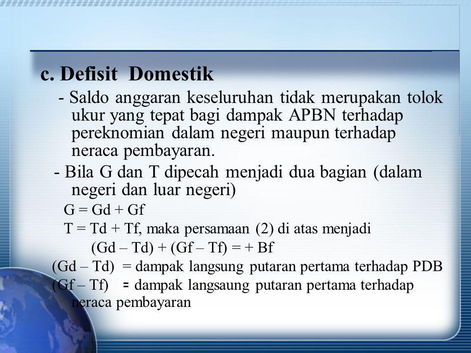 c. Defisit Domestik
