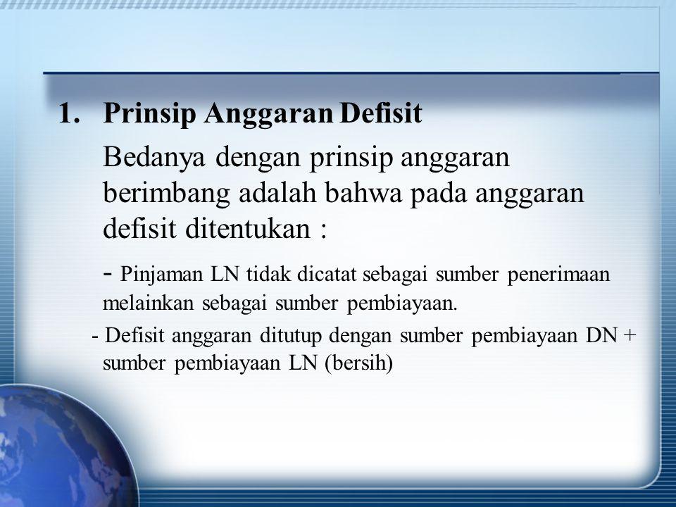 Prinsip Anggaran Defisit