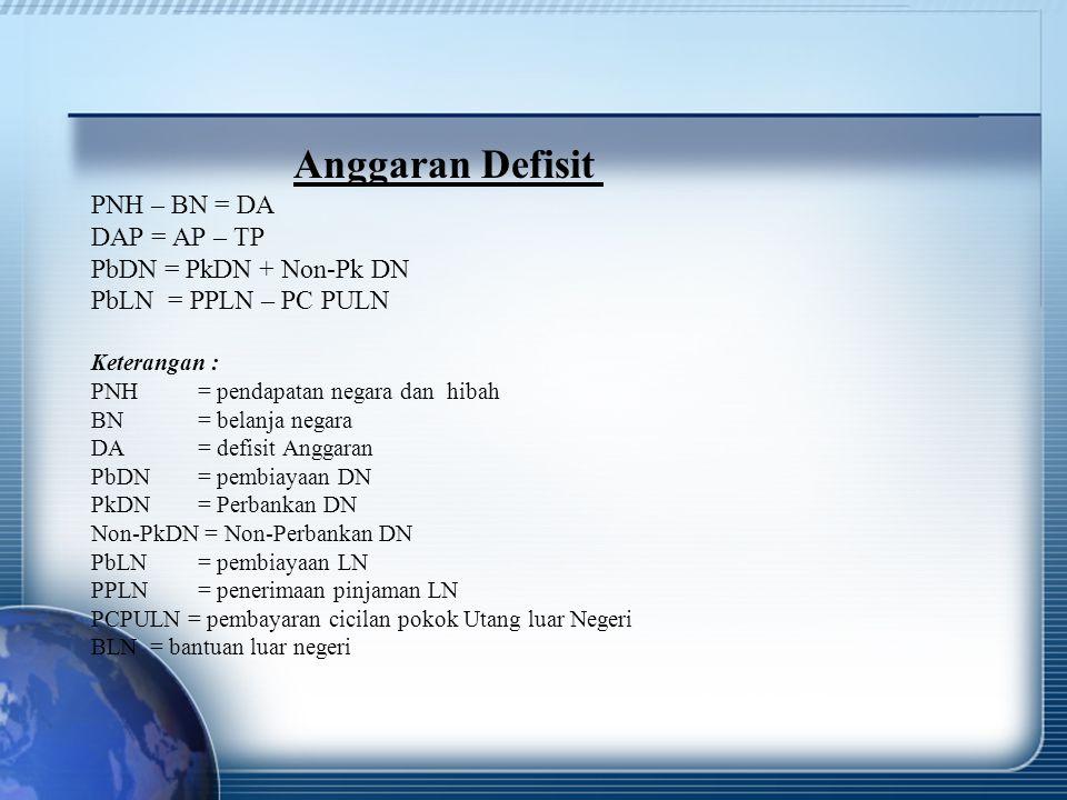PNH – BN = DA DAP = AP – TP PbDN = PkDN + Non-Pk DN