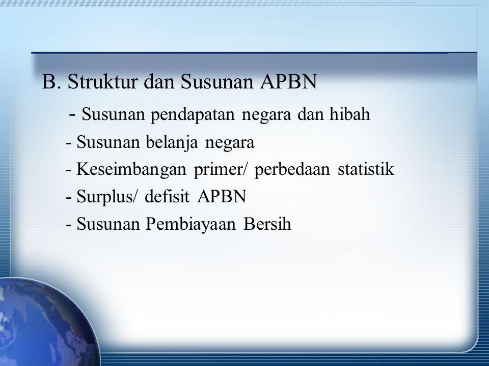 B. Struktur dan Susunan APBN - Susunan pendapatan negara dan hibah