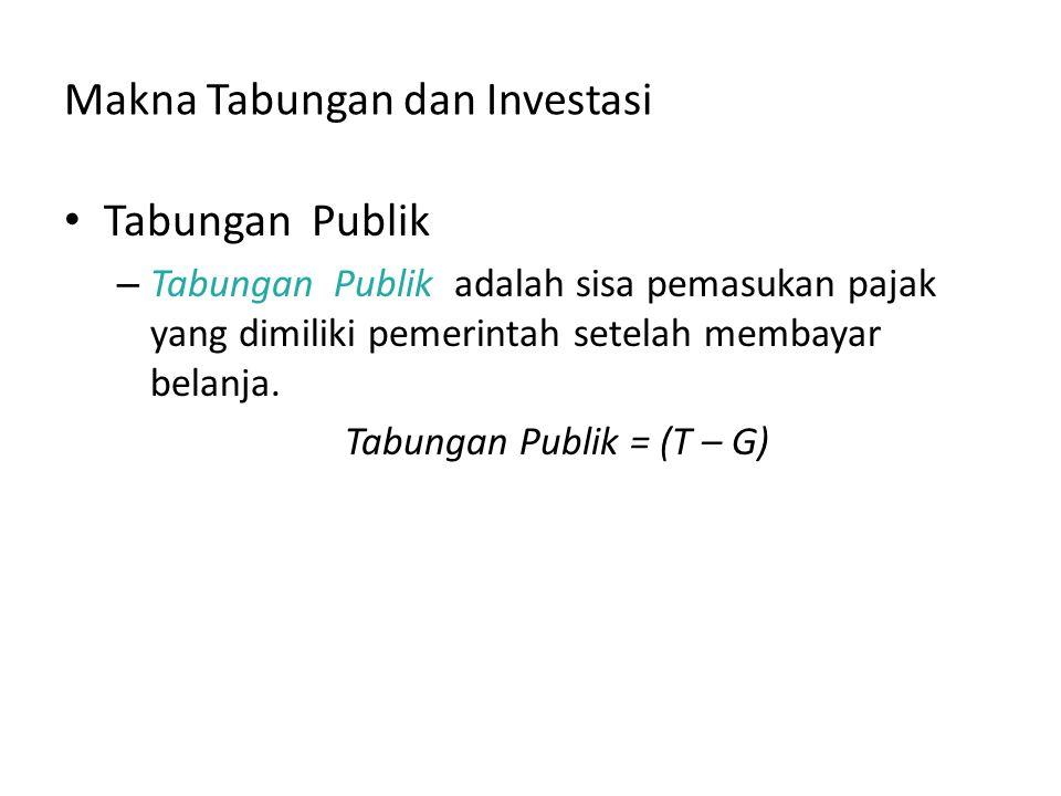 Makna Tabungan dan Investasi