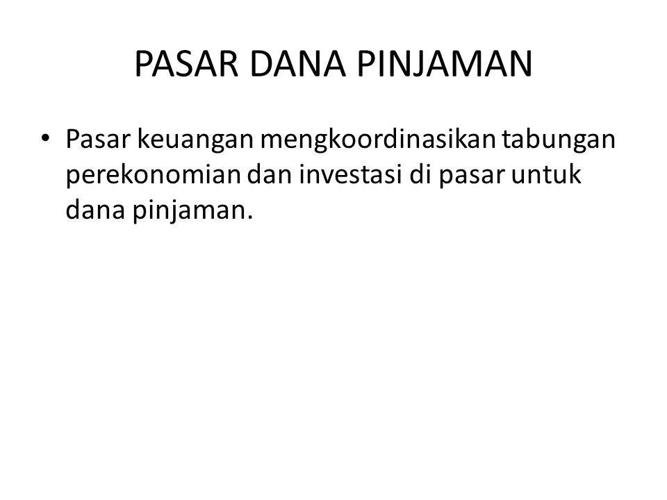 PASAR DANA PINJAMAN Pasar keuangan mengkoordinasikan tabungan perekonomian dan investasi di pasar untuk dana pinjaman.