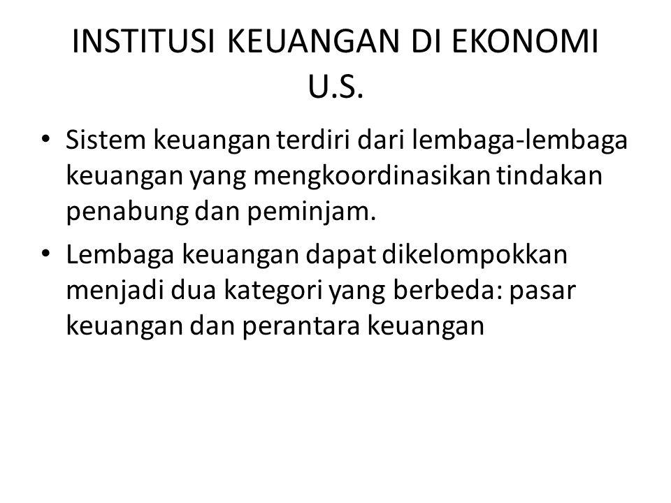 INSTITUSI KEUANGAN DI EKONOMI U.S.