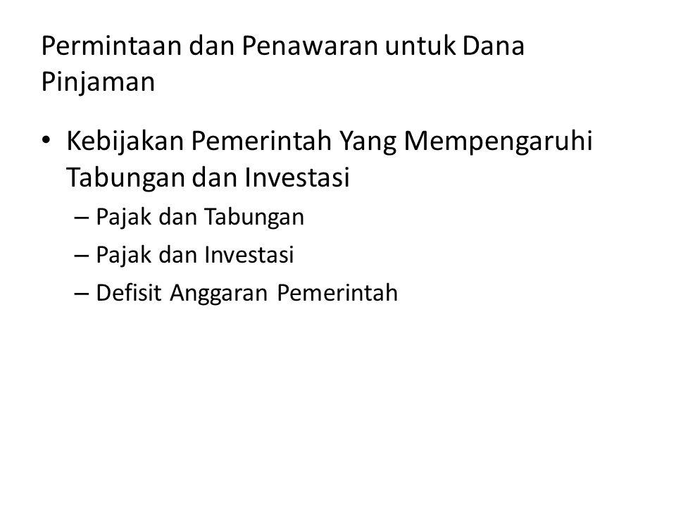 Permintaan dan Penawaran untuk Dana Pinjaman