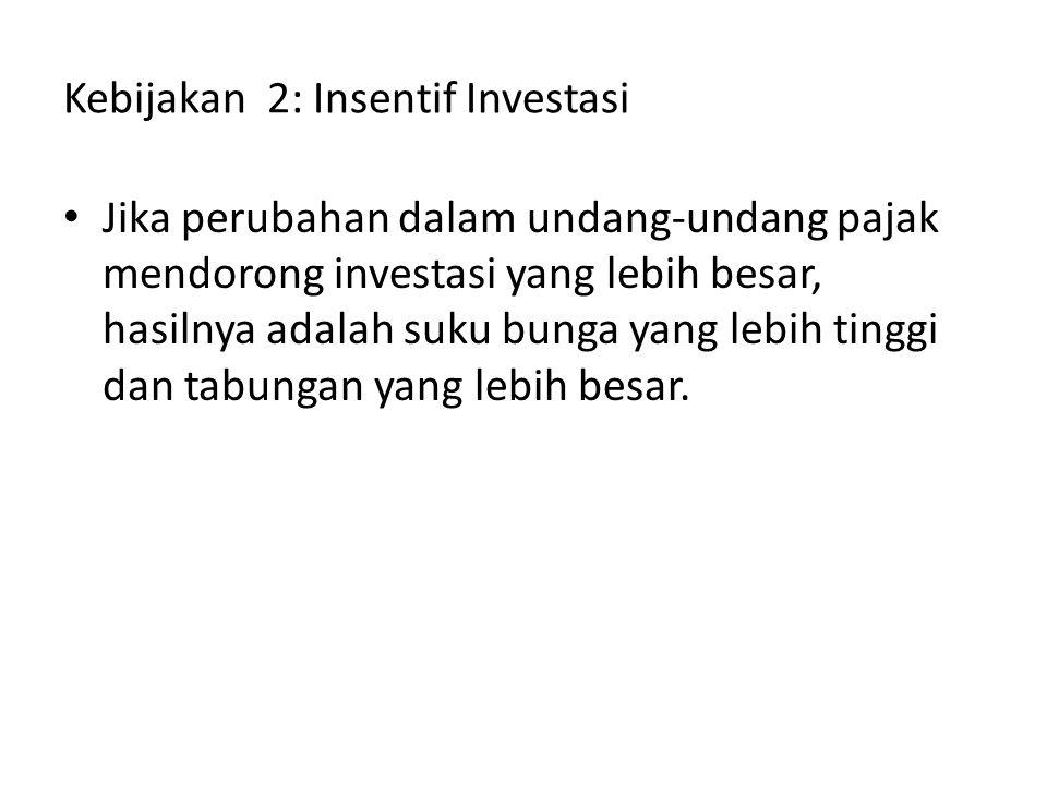 Kebijakan 2: Insentif Investasi