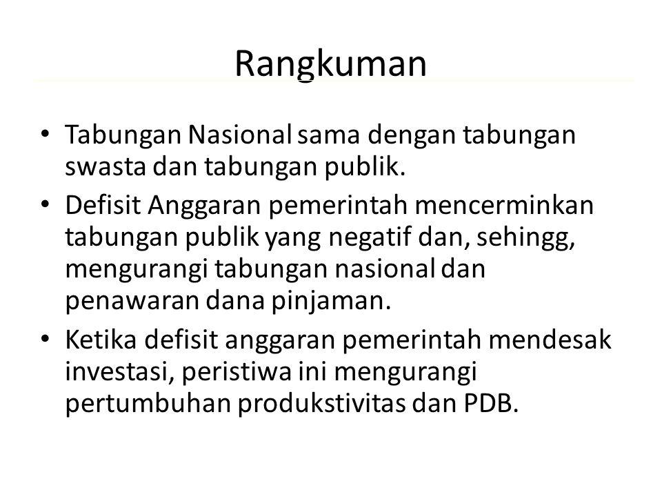 Rangkuman Tabungan Nasional sama dengan tabungan swasta dan tabungan publik.
