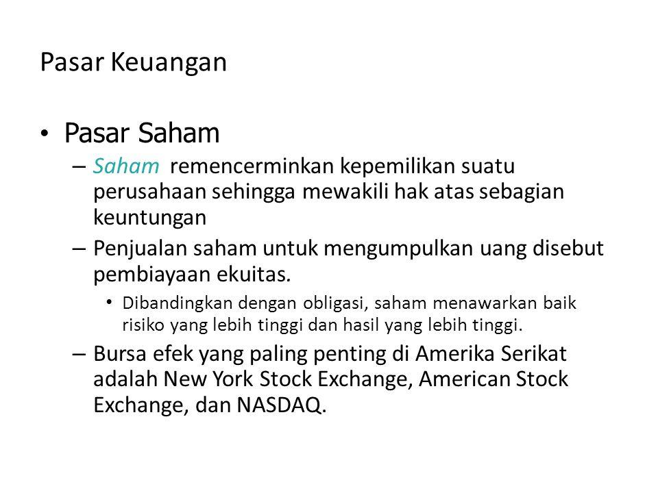 Pasar Keuangan Pasar Saham