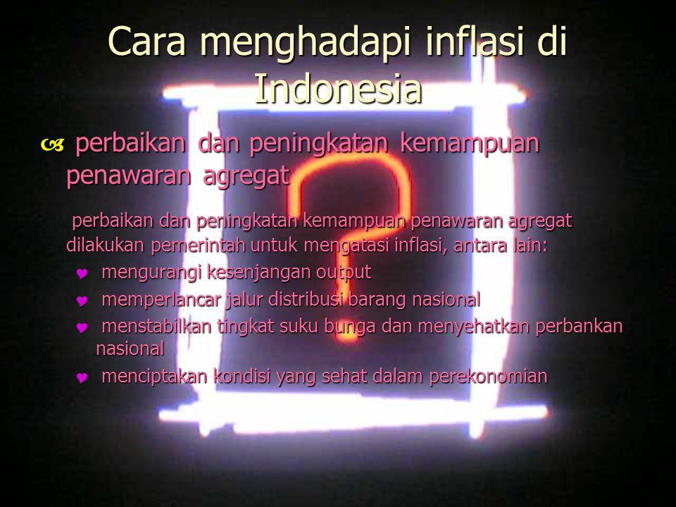 Cara menghadapi inflasi di Indonesia