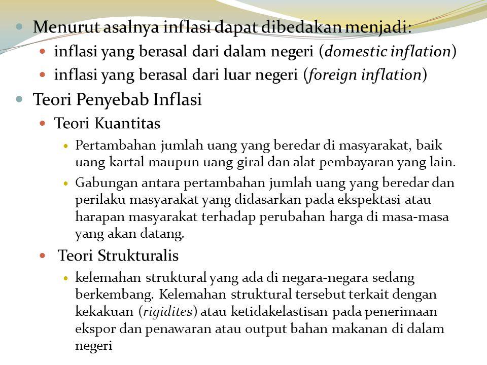 Menurut asalnya inflasi dapat dibedakan menjadi: