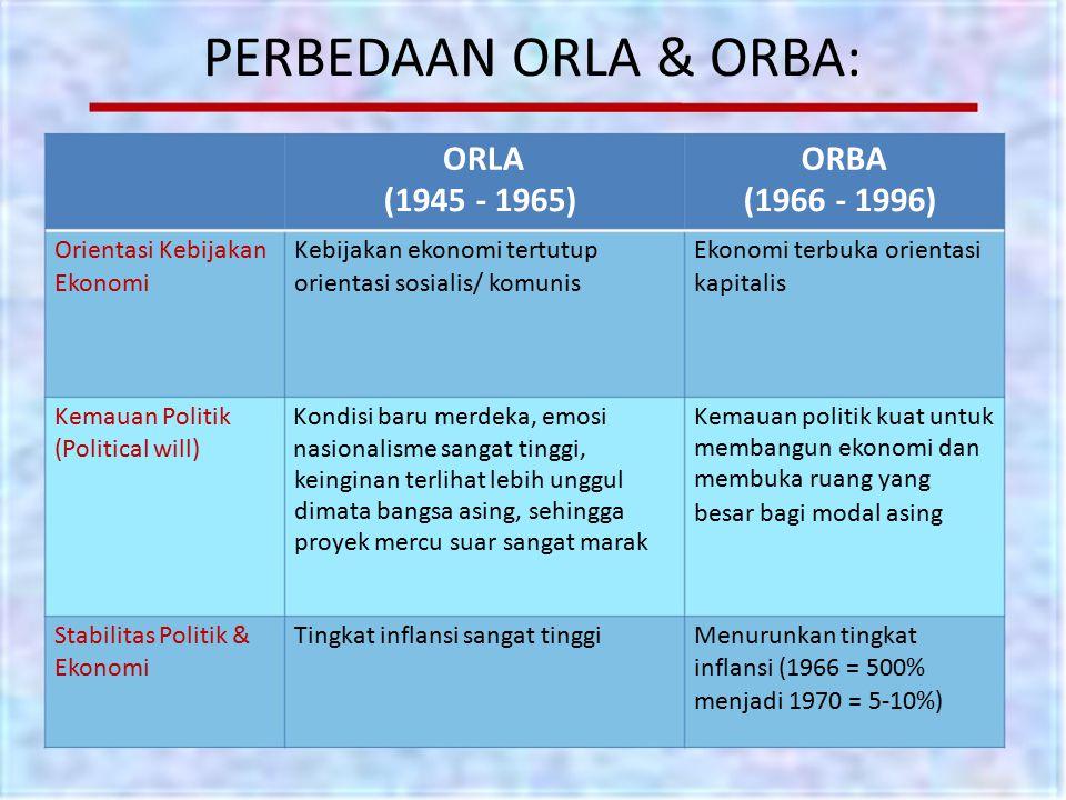 PERBEDAAN ORLA & ORBA: ORLA ORBA (1945 - 1965) (1966 - 1996)