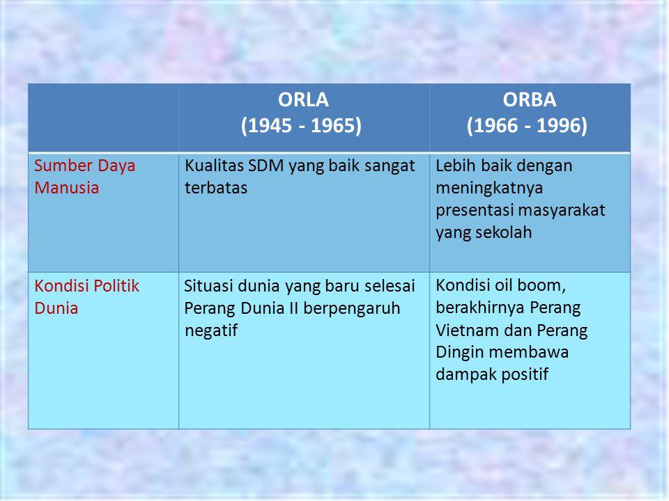 ORLA ORBA (1945 - 1965) (1966 - 1996) Sumber Daya