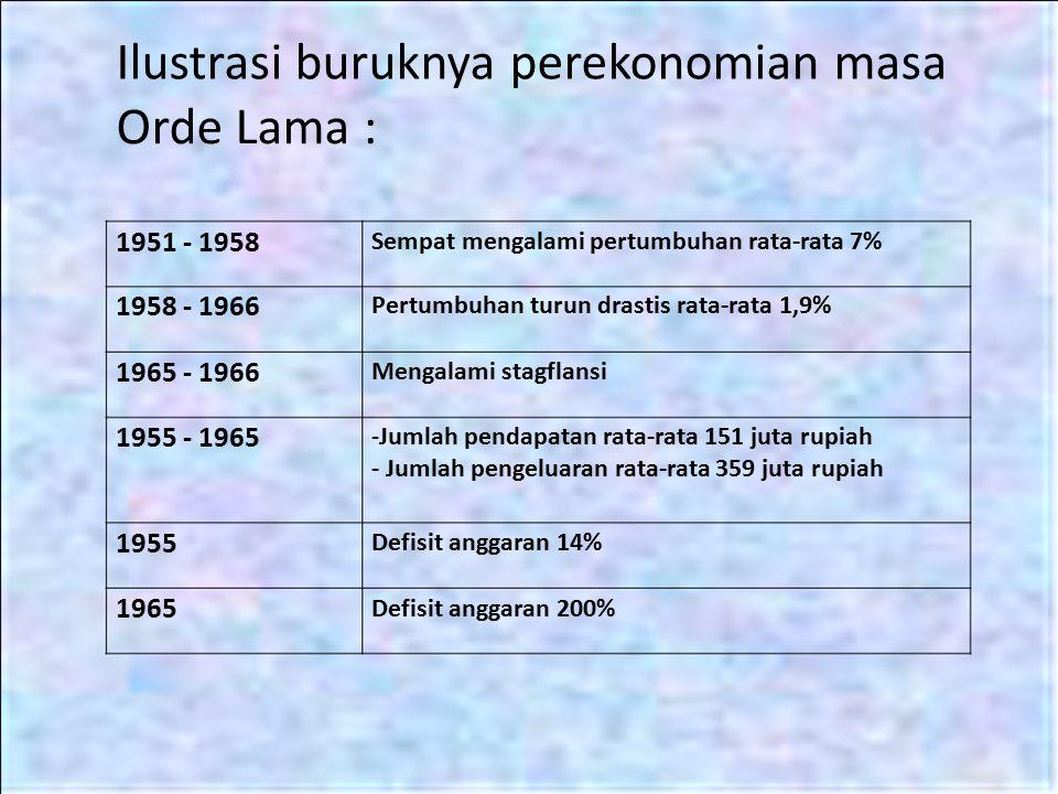 Ilustrasi buruknya perekonomian masa Orde Lama :