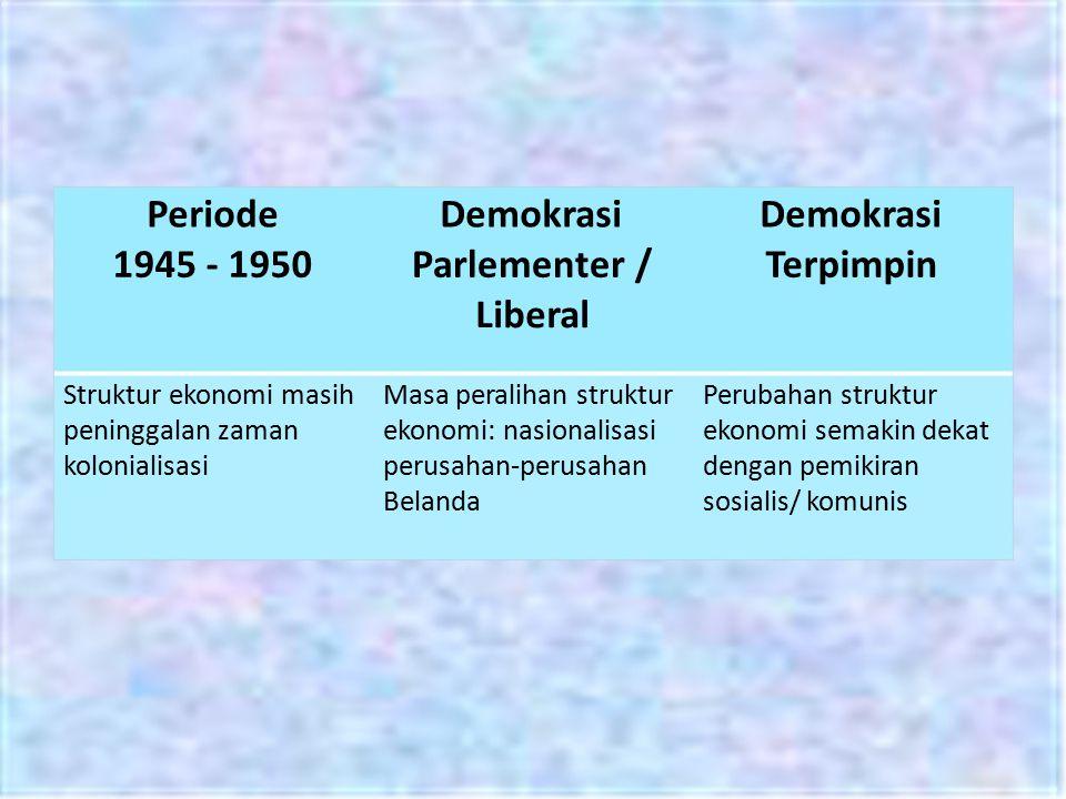 Periode Demokrasi Demokrasi 1945 - 1950 Parlementer / Terpimpin