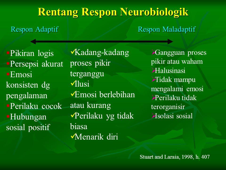 Rentang Respon Neurobiologik