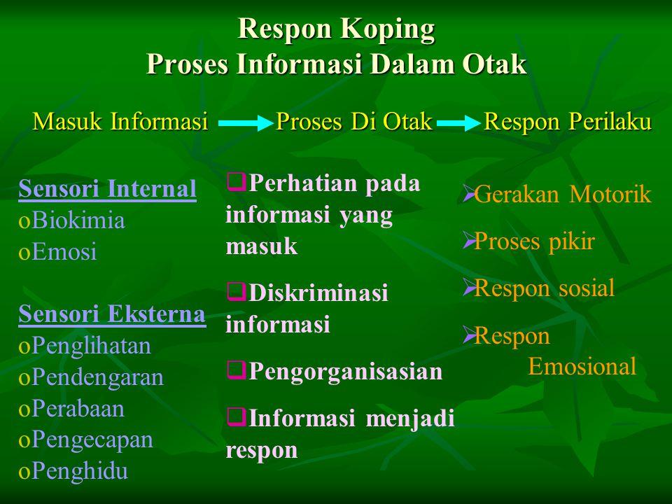 Respon Koping Proses Informasi Dalam Otak