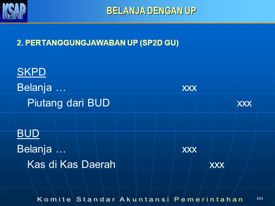 SKPD Belanja … xxx Piutang dari BUD xxx BUD Kas di Kas Daerah xxx