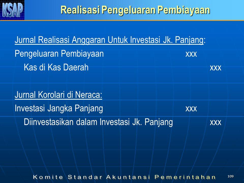 Realisasi Pengeluaran Pembiayaan