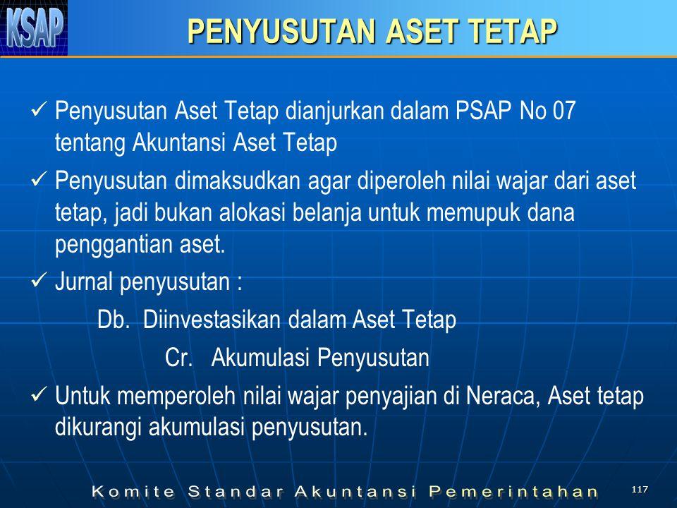 PENYUSUTAN ASET TETAP Penyusutan Aset Tetap dianjurkan dalam PSAP No 07 tentang Akuntansi Aset Tetap.