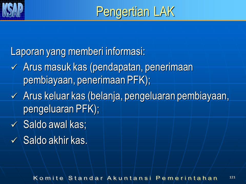 Pengertian LAK Laporan yang memberi informasi: