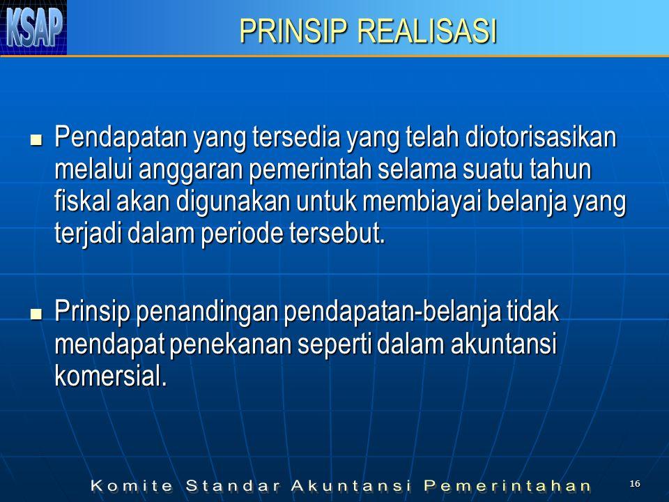 PRINSIP REALISASI