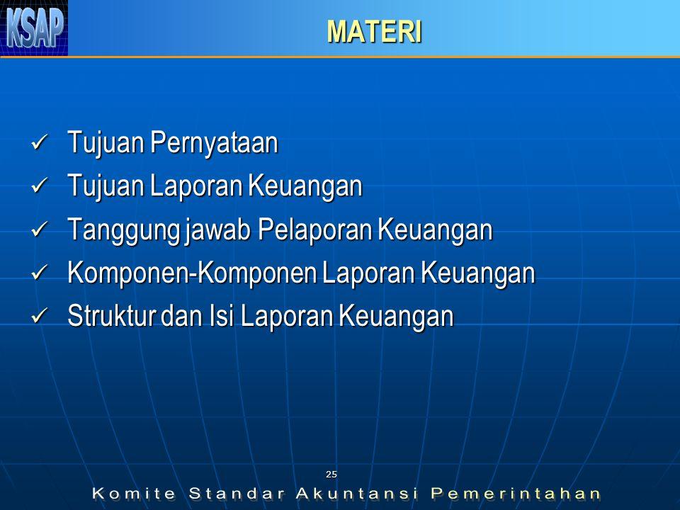 MATERI Tujuan Pernyataan. Tujuan Laporan Keuangan. Tanggung jawab Pelaporan Keuangan. Komponen-Komponen Laporan Keuangan.