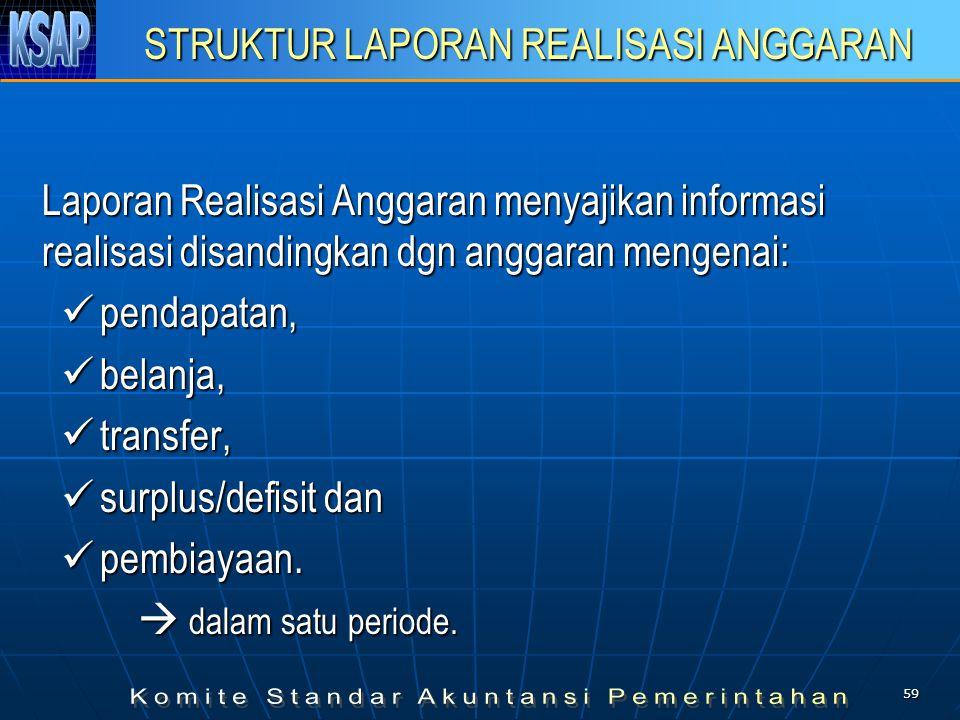 STRUKTUR LAPORAN REALISASI ANGGARAN