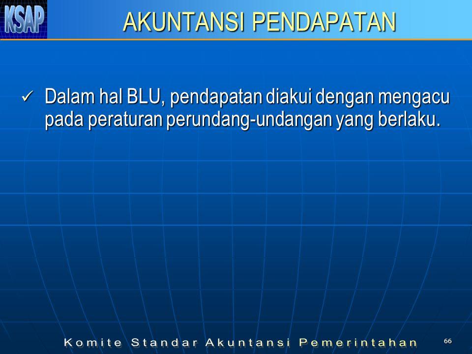 AKUNTANSI PENDAPATAN Dalam hal BLU, pendapatan diakui dengan mengacu pada peraturan perundang-undangan yang berlaku.