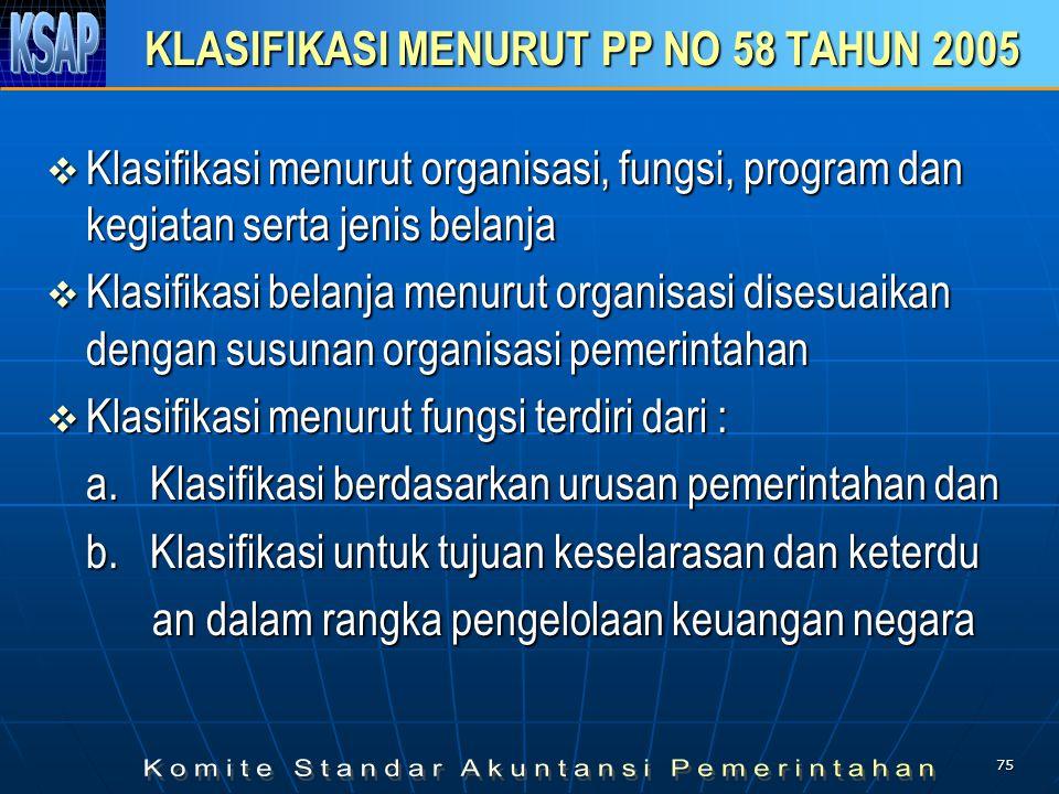 KLASIFIKASI MENURUT PP NO 58 TAHUN 2005