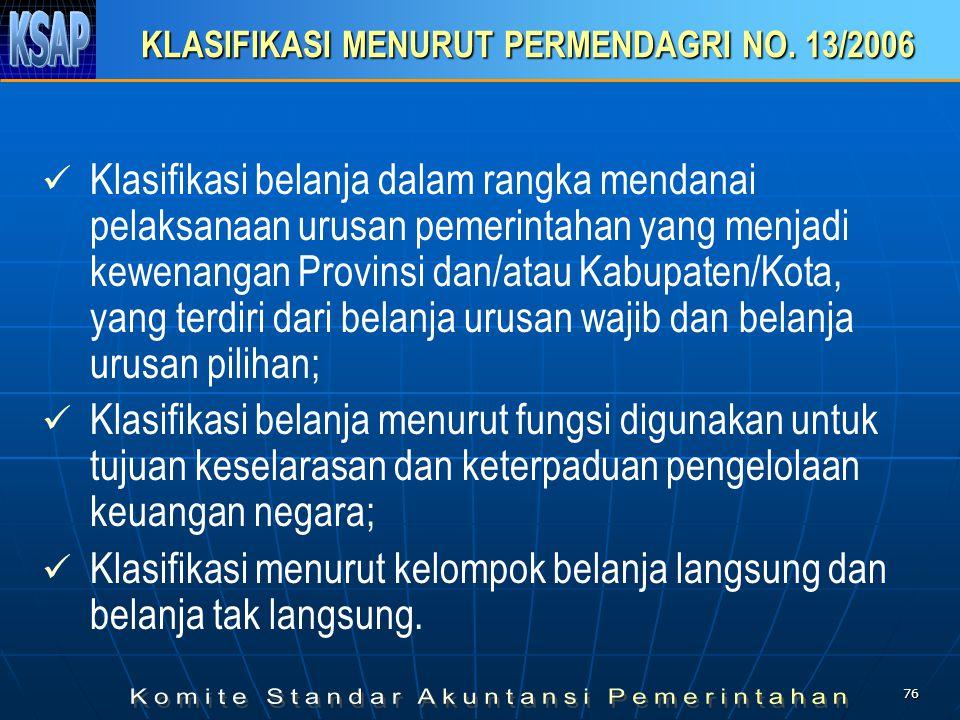 KLASIFIKASI MENURUT PERMENDAGRI NO. 13/2006