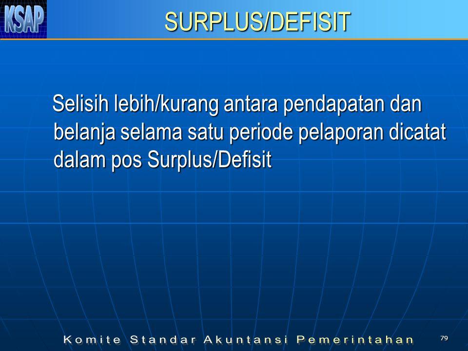 SURPLUS/DEFISIT Selisih lebih/kurang antara pendapatan dan belanja selama satu periode pelaporan dicatat dalam pos Surplus/Defisit.