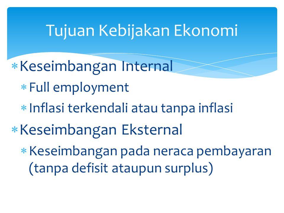 Tujuan Kebijakan Ekonomi