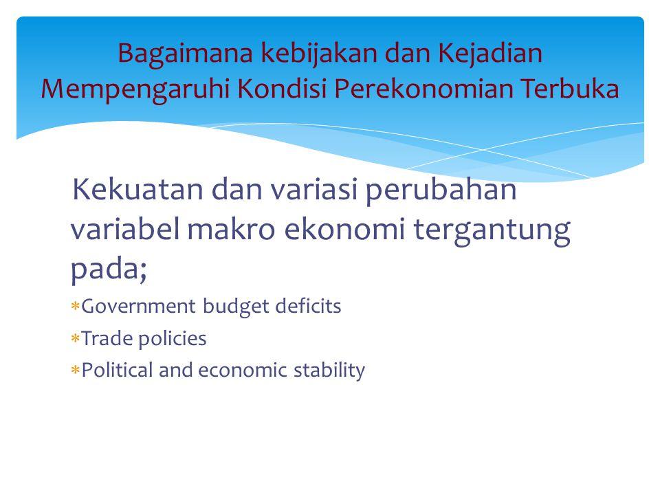 Kekuatan dan variasi perubahan variabel makro ekonomi tergantung pada;