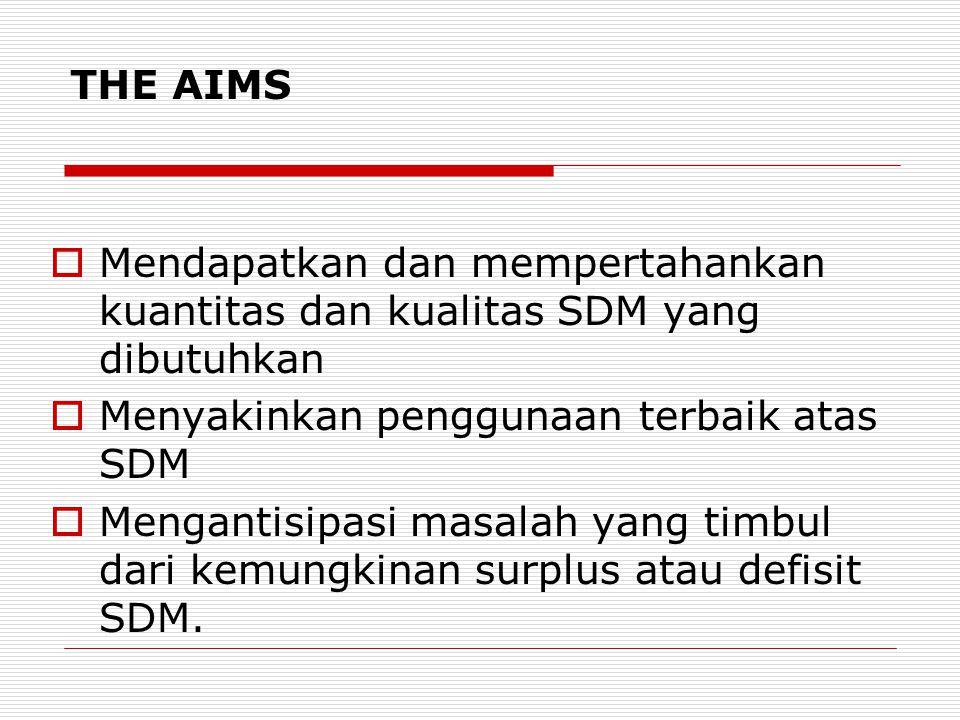 THE AIMS Mendapatkan dan mempertahankan kuantitas dan kualitas SDM yang dibutuhkan. Menyakinkan penggunaan terbaik atas SDM.