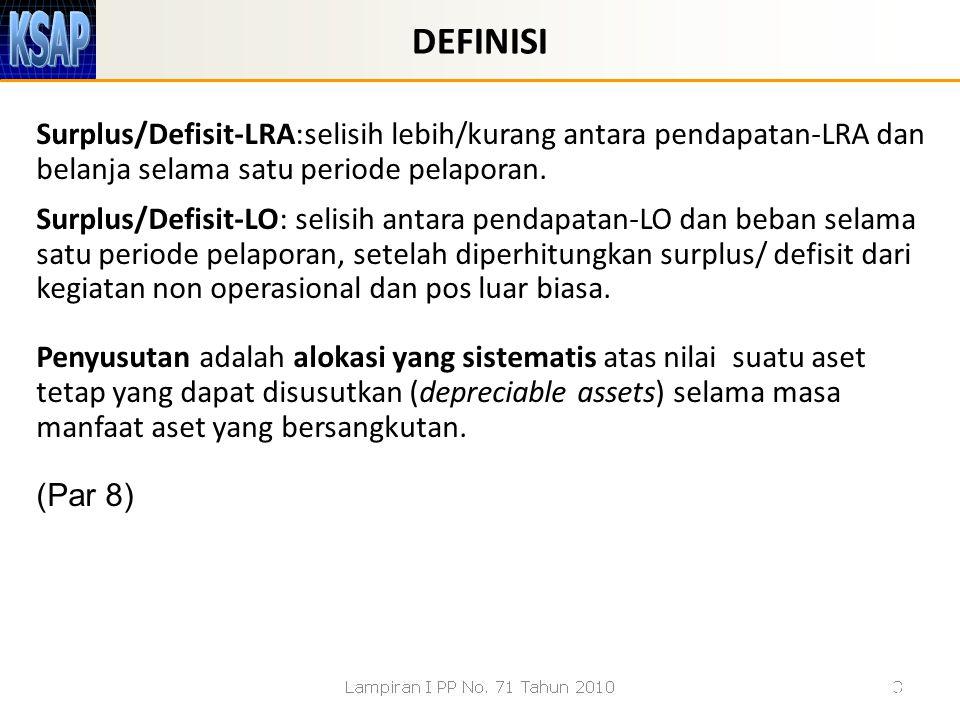 DEFINISI Surplus/Defisit-LRA:selisih lebih/kurang antara pendapatan-LRA dan belanja selama satu periode pelaporan.