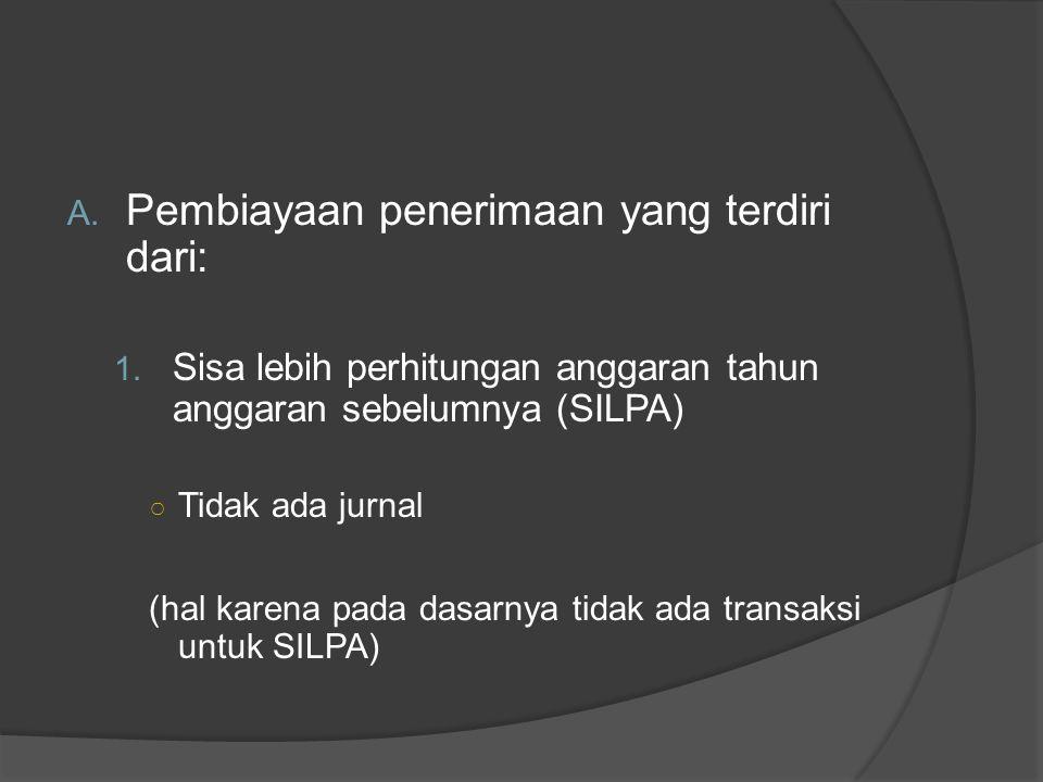 Pembiayaan penerimaan yang terdiri dari: