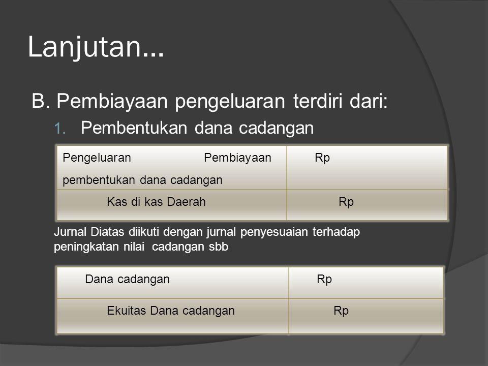 Lanjutan… B. Pembiayaan pengeluaran terdiri dari: