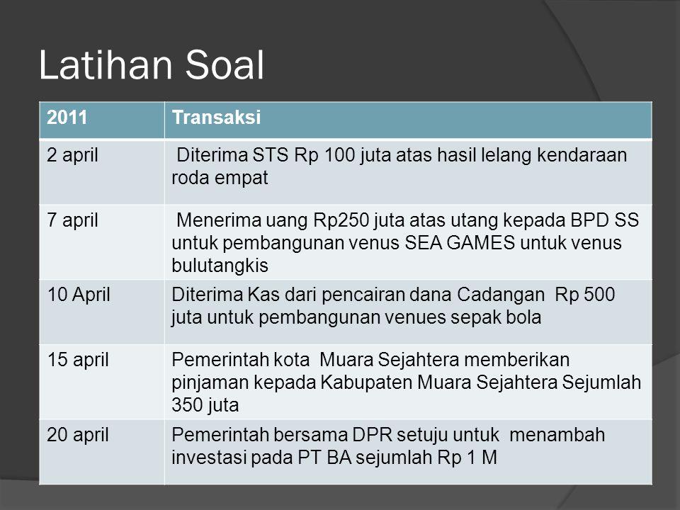 Latihan Soal 2011 Transaksi 2 april
