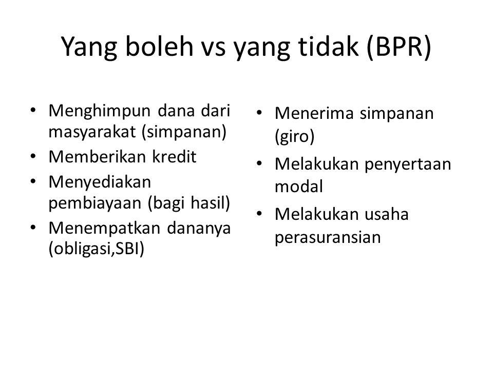 Yang boleh vs yang tidak (BPR)